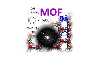 Phosphinic Acid Based Linkers: Building Blocks in Metal–Organic Framework Chemistry
