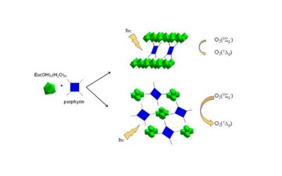 Lanthanide-Porphyrin Hybrids: from Layered Structures to MOFs